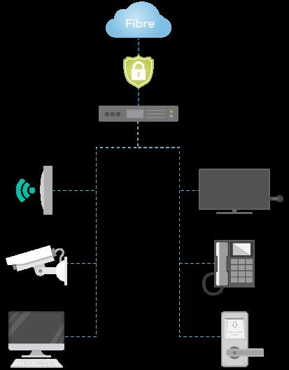 solutions-de-connectivité.png