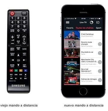 Sistema de TV para hoteles
