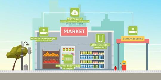 Supermarket-1-v2