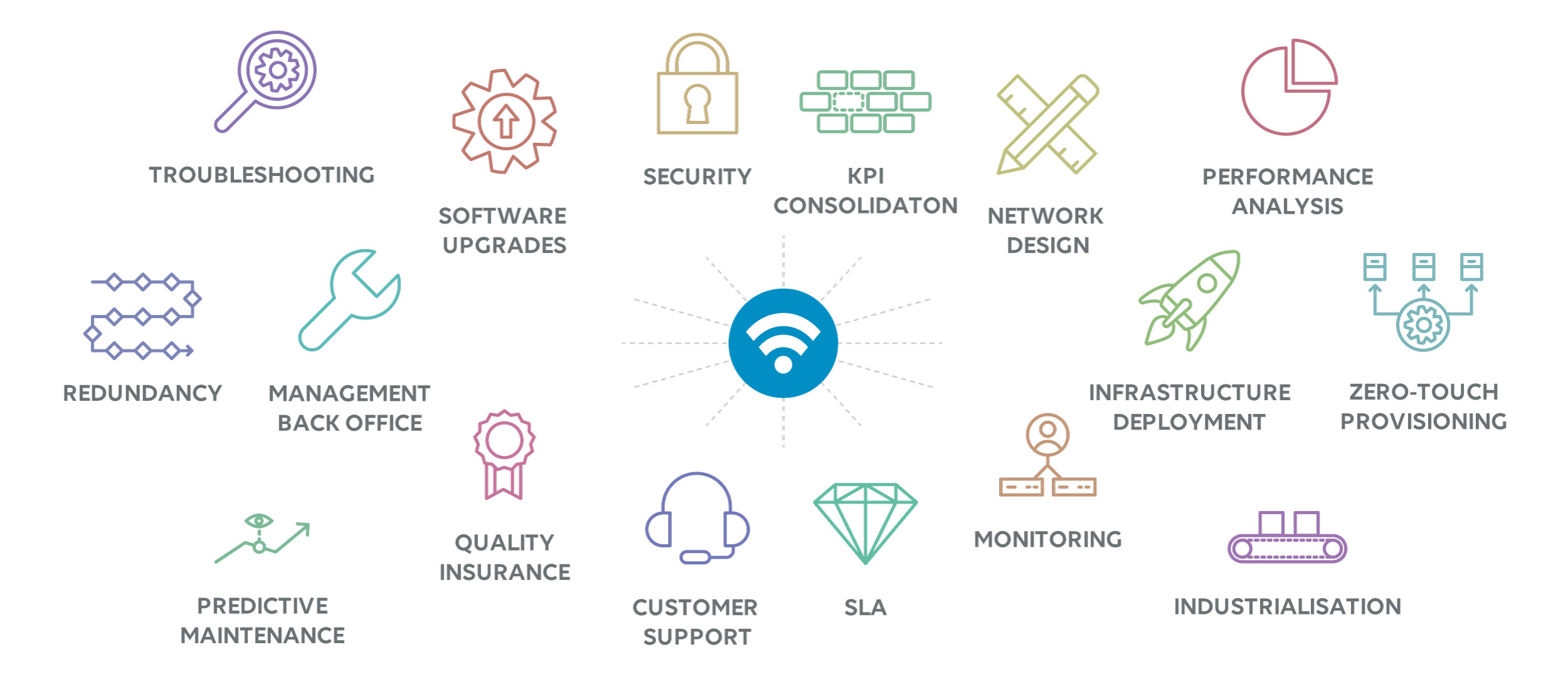 wifi-as-a-service (1)