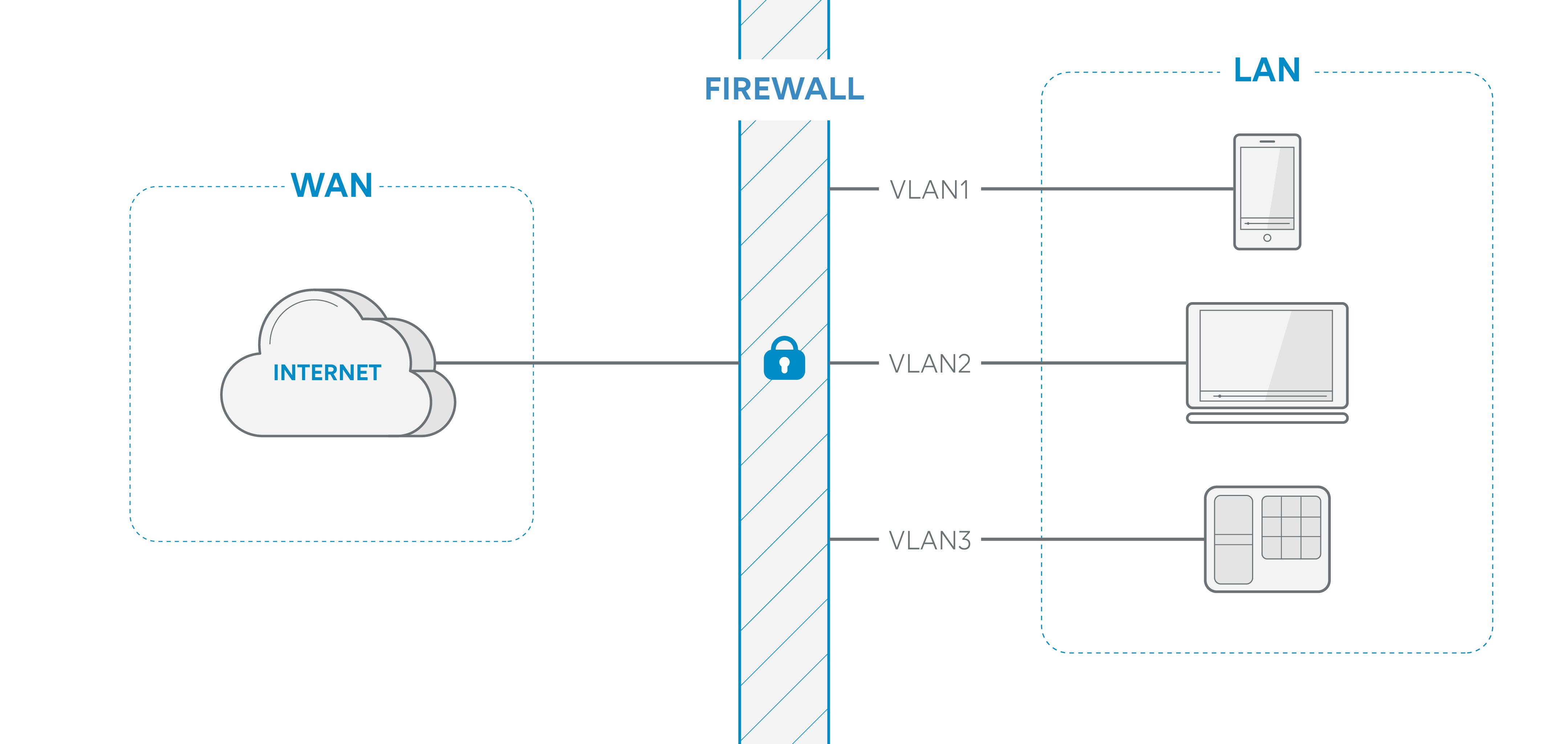 Illustration_firewall