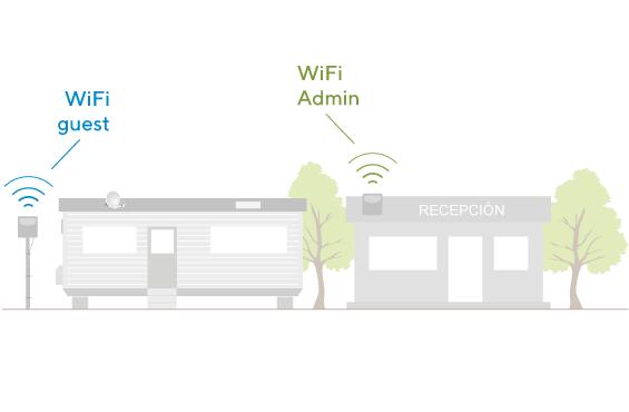 WiFi gestionado en campings