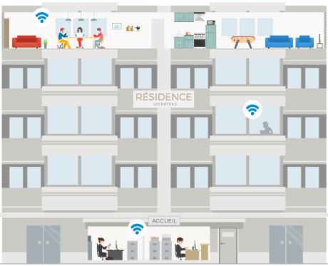 WiFi gestionado en residencias de estudiantes